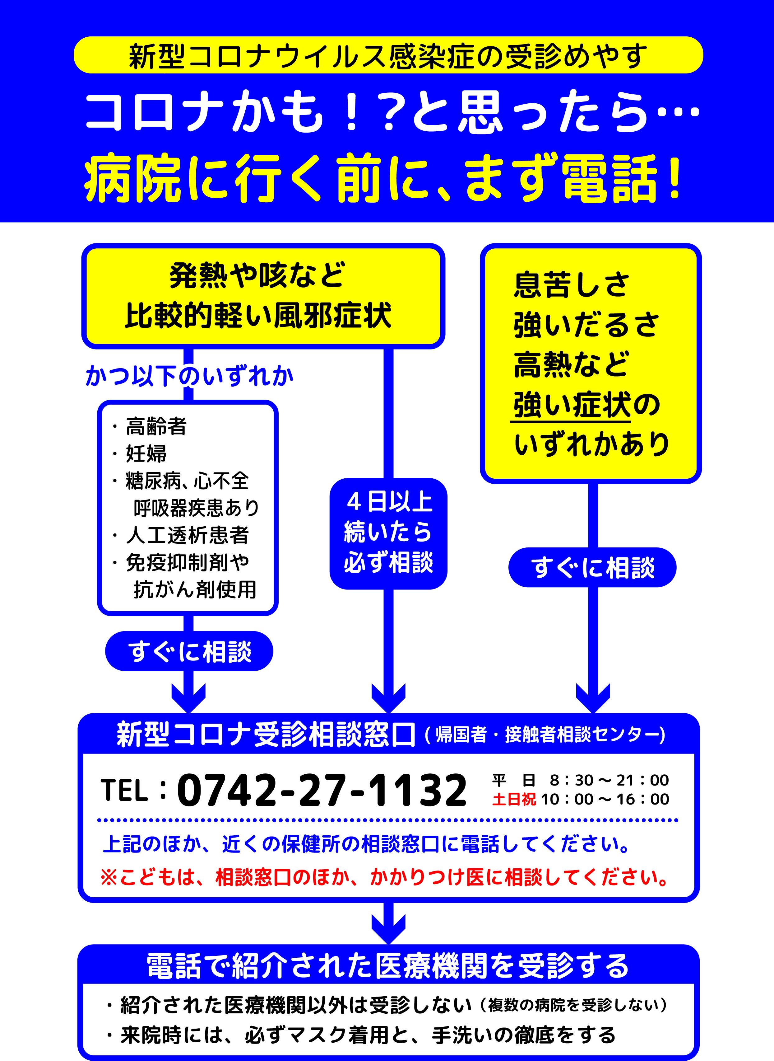 奈良 県 の コロナ 感染 者